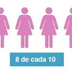 Prevención del cáncer de cuello de útero. Parte 1